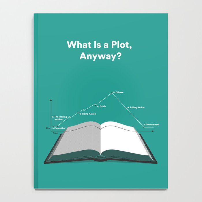 What is a Plot, Anyway? Notebook