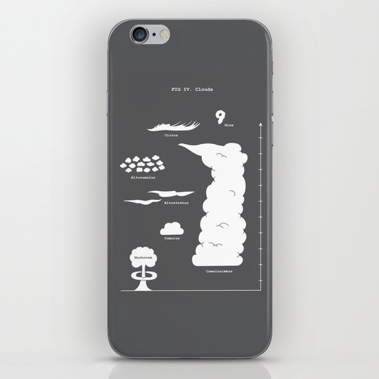 Know your clouds! iPhone & iPod Skin