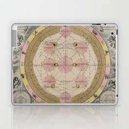 Van Loon - Theory of the Moon's Orbit and Cycles, 1708 Laptop & iPad Skin