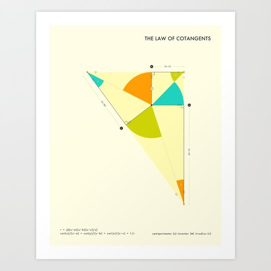 The Law of Cotangents Art Print