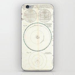 Astronomical Instruments and Diagrams (1753) iPhone Skin