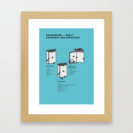 Bookbinding – About Paperback and Hardcover (in English) Framed Art Print