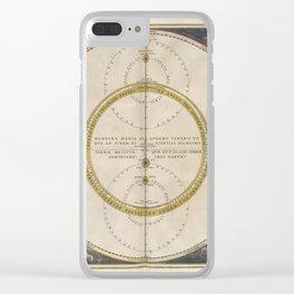 Keller's Harmonia Macrocosmica - Motions of Venus and Mercury 1661 Clear iPhone Case