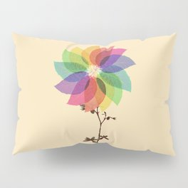 The windmill in my mind Pillow Sham