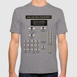 The Organization of Bees T-shirt