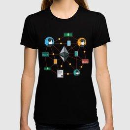 Ethereum Transactions T-shirt