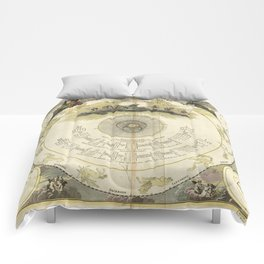 Constellations Diagram (1716) [Systema mundi Tychonicum] Comforters
