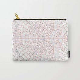Smith Immitance Chart Carry-All Pouch