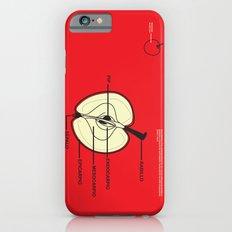 McIntosh iPhone 6s Slim Case