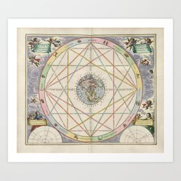 Keller's Harmonia Macrocosmica - Astrological Aspects of the Planets 1661 Art Print