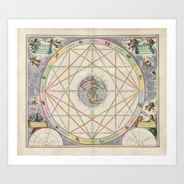 Keller's Harmonia Macrocosmica - Astrological Aspects of the Planets 1661 Art Print