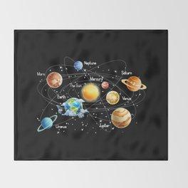 Solar System Decke