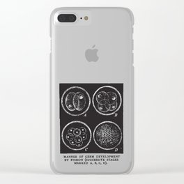 Fission (no caption!) Clear iPhone Case
