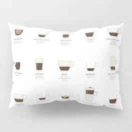 Coffee Chart - Espresso Classics Pillow Sham