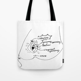 Vagina Diagram Tote Bag