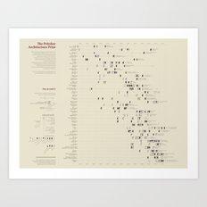 The Pritzker Architecture Prize (Visual Data 23) Art Print
