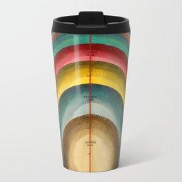 Measuring the Universe Travel Mug