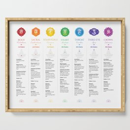 7 Chakra Chart & Symbols #21 Serving Tray