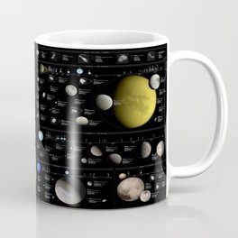 Small Bodies of the Solar System Coffee Mug