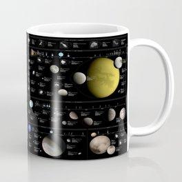 Small Bodies of the Solar System Coffee Mug