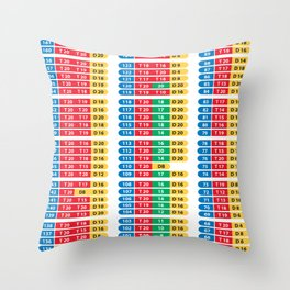 Darts 501 Outchart Throw Pillow
