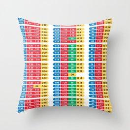 Darts 501 Outchart Throw Pillow