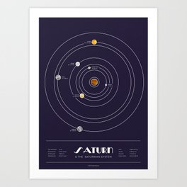 Saturn & The Saturnian System Art Print