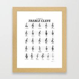 An Alphabet of Treble Clefs Framed Art Print