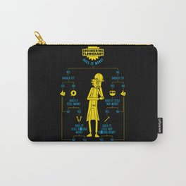 Engineering flowchart Carry-All Pouch