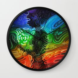 In Alignment With Your System Wall Clock