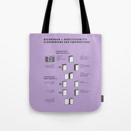 Buchbinden – Arbeitsschritte Klebebindung und Fadenheftung Tote Bag