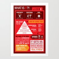 crossfit Art Prints featuring What is CrossFit Infographic by Carlz James Söda