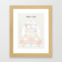 Tree of Life with Psychosynthesis Egg Framed Art Print