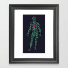 Spring Heart Framed Art Print