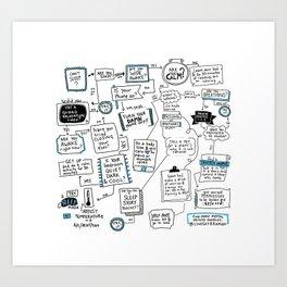 Sleep Hygiene Flow Chart Art Print