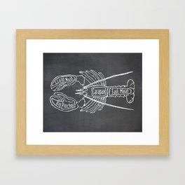 Lobster Butcher Diagram (Seafood Meat Chart) Framed Art Print