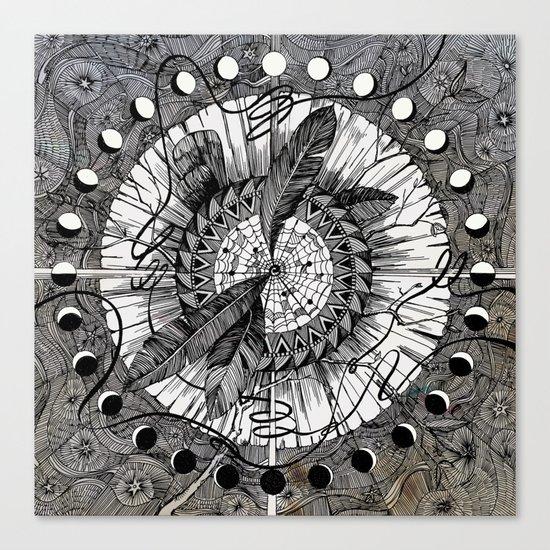 Wax On Canvas Print