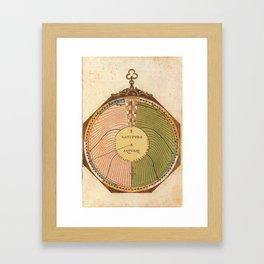 Peter Apian - Astronomicum Caesareum 1540 - Plate 4 Position of Saturn on the Ecliptic Framed Art Print