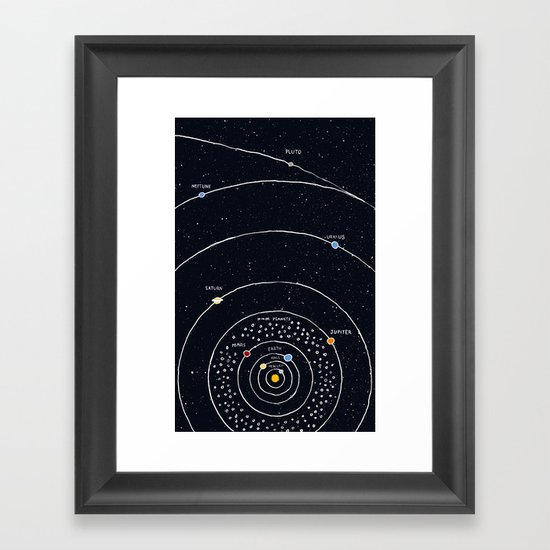 Solar system by thecasbah