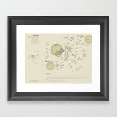 European subterranean veins (Visual Data 04) Framed Art Print