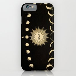 Kendall - Uranography; or a Description of the Heavens (1850) - Phases of Venus iPhone Case