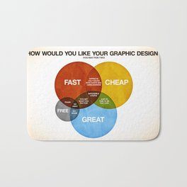 How Would You Like Your Graphic Design? Bath Mat