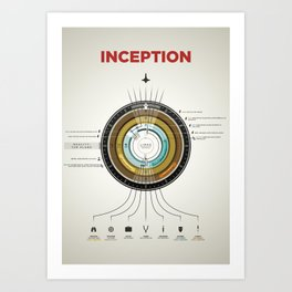 Inception Infographic Kunstdrucke