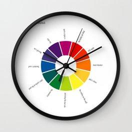 A Visual Study of Sherlock Wall Clock