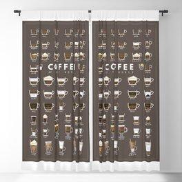 Coffee Chart Blackout Curtain