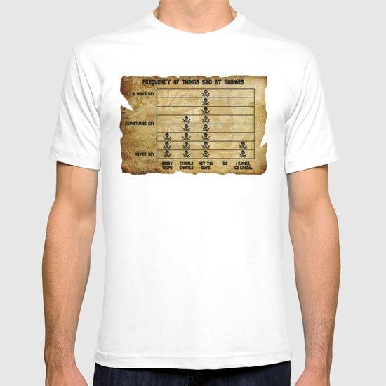 Movie Maths #2 T-shirt