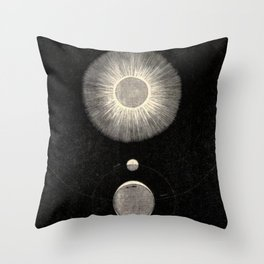 Vintage Astronomy Sun Moon And Tides Throw Pillow