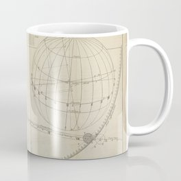 The Transit of Venus, from Astronomy explained upon Sir Isaac Newton's principles (1770) Coffee Mug