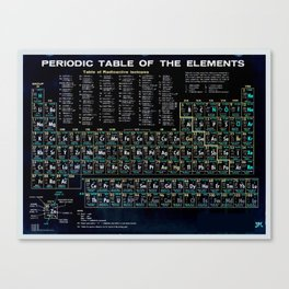 Periodic Table Of The Elements Vintage Chart Black Canvas Print