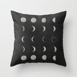 Moon Phases on Black Sky Throw Pillow